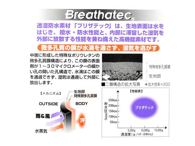 BREATHATEC